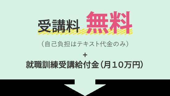 受講料無料(自己負担はテキスト代金のみ)+就職訓練受講給付金(月10万円)と通所手当支給